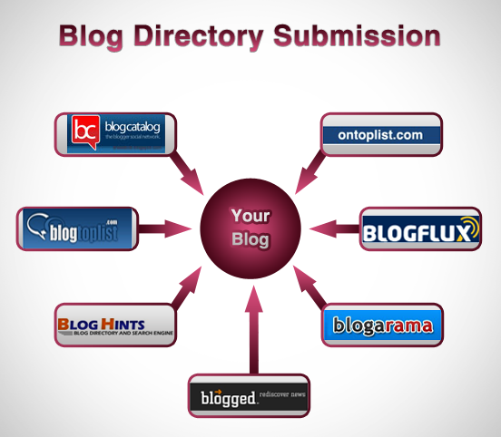 Blog Directory Submission | Blog Directory Submission Services For SEO